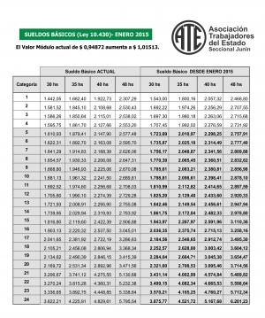 Aumento Para La Policia Pcia Bs As Marzo 2016 Aumento Para